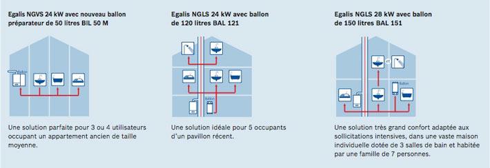 Elm Leblanc Paris : chauffagiste elm leblanc paris 11 ~ Premium-room.com Idées de Décoration